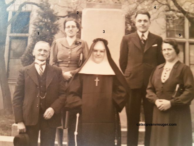 Vader Gelissen rechts moeder Marie rechts b. Pie links b. 1