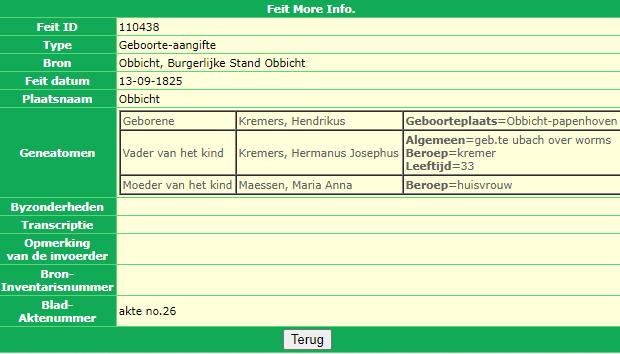 geboorte akte Hendrikus Kremers