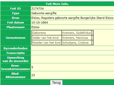 godfridus Kremers